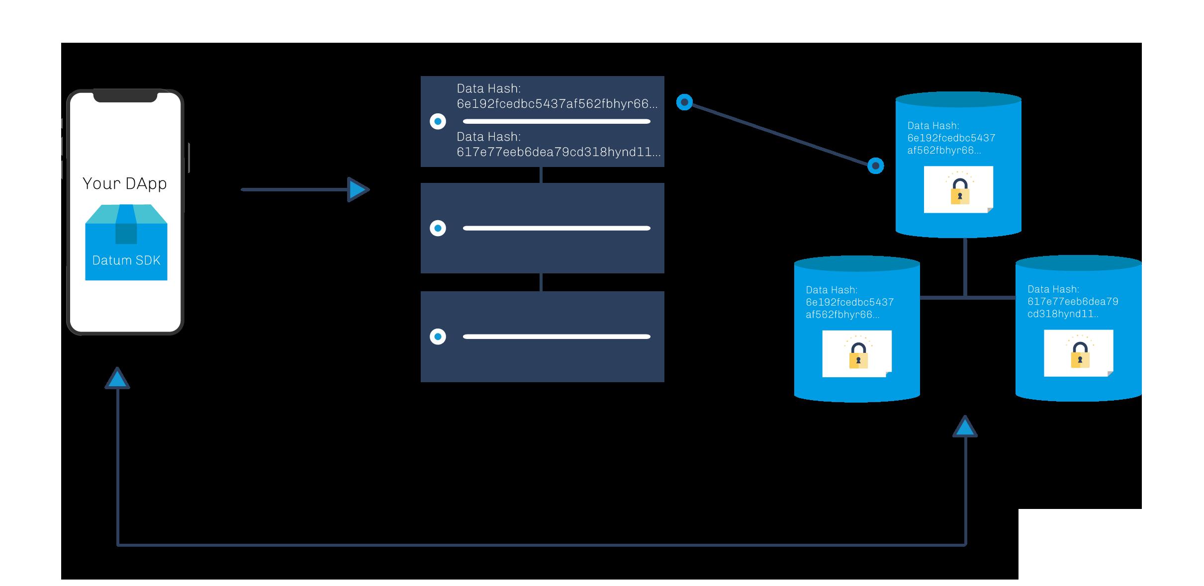 Introduction · Datum SDK Documentation